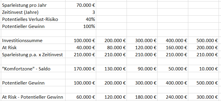 Risikomodell4